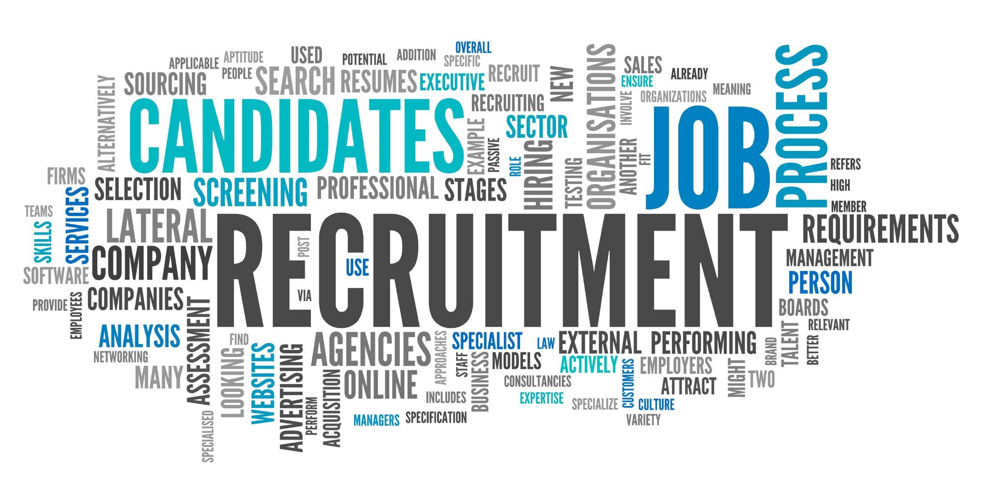 Recruitment agency descriptive words cloud